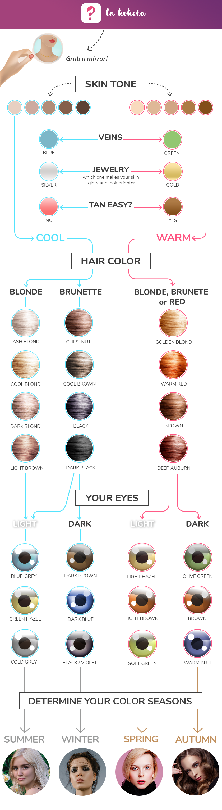 Personal color palette defining skin undertone